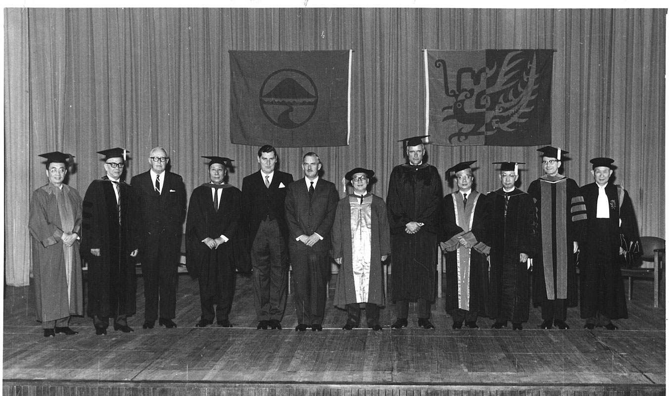 Founding of the Lingnan Institute of Business (1966)