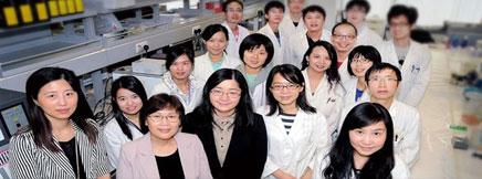 University research development